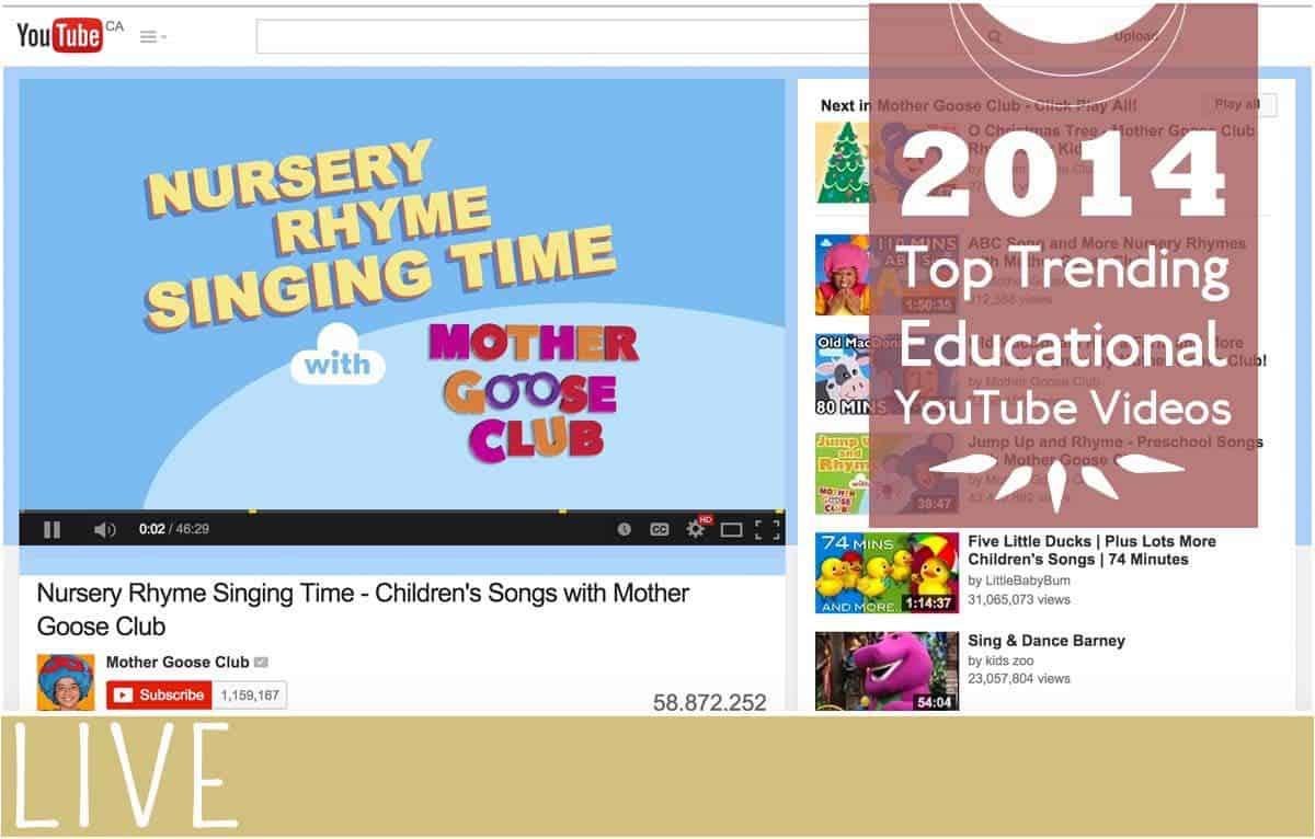 2014 Top Trending Educational Videos