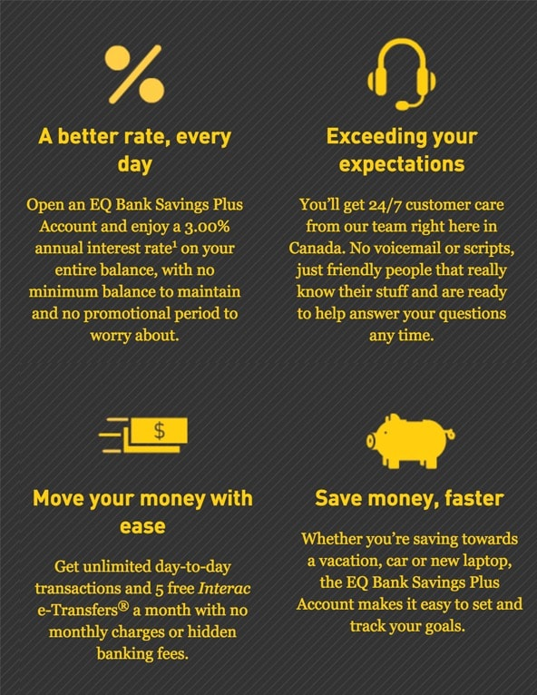 EQ-Bank-Savings-Account-Advantages